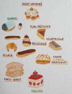Farandole de pâtisseries
